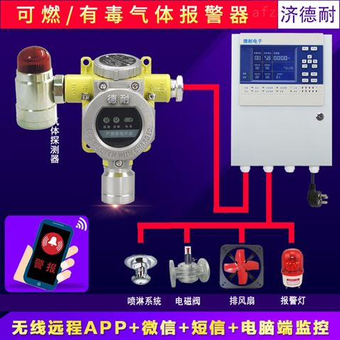 防爆型二氧化氯探測報警器,遠程監控