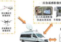 无人机防汛应急指挥调度系统软件