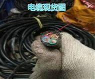 MYQ,MYQW矿用橡套软电缆(安标证)