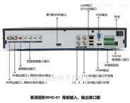 视频会议录像机1路HDMI3路SDI输入WHD-01