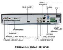 視頻會議錄像機1路HDMI3路SDI輸入