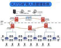 KJ725煤礦井下人員定位系統廠家