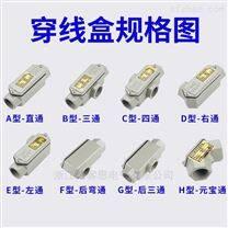 BHC-A-G1/2防爆穿线盒直通三通铝合金