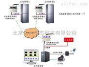 EYK-WDB-冰箱溫度監控系統原理