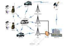 同频自组网无线微波ofdm/MESH传输系统