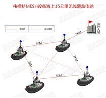 无线监控MESH智能自组网无线微波传输设备