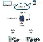 莆田市大数据+环保用电监控云平台 安科瑞