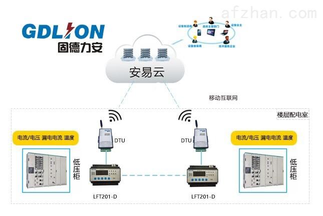 永济市智慧消防智能安全用电监控系统