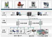 一氧化碳空气质量监测系统陕西厂家