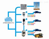 Acrelcloud-9500安科瑞电瓶车充电桩监管系统