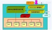 智慧热网运营管理,无线数据采集,蒸汽远程抄表系统