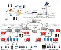 煤礦無線通信系統_礦井通信管理系統