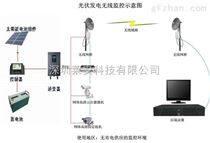 道路監控智慧城市無線監控系統