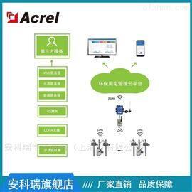AcrelCloud-3000大气治理工况用电智能管控系统
