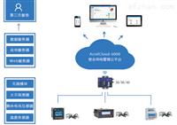 Acrelcloud-6000智慧用电安全云