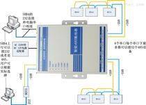 康耐德rs485集線器