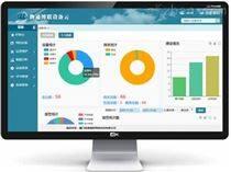 物通博联·分布式设备远程运营管理平台