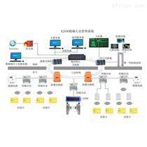 UWB矿用精确人员定位系统