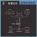 iBox-A 4G+wifi社区人脸识别分析-4G/WiFi