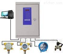仓库油漆气体浓度探测器二甲苯超标报警器