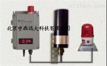 TY95-BY101-1辐射监测报警装置(单路 型号:TY95-BY101-1