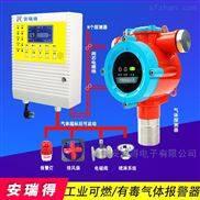 制药厂盐酸气体浓度报警器,独立式可燃气体探测器