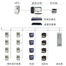 Acrel-5000电力能耗监控系统 节约企业能源