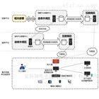 丝瓜草莓视频官网ioses能耗在线监测平台