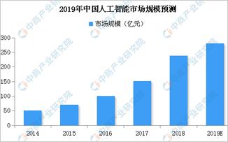 中國機器視覺行業快速發展:2019年市場規模將近125億元