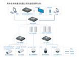建筑工地無線視頻智能監控方案