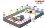 维安达斯激光对射探测器实现不同光束往四个方向工作