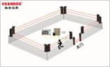 維安達斯激光對射在防盜報警入侵報警系統應用