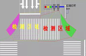 """交通优化无止境 武汉交警打造""""路口风向标"""""""