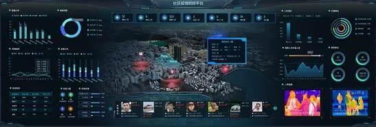 """东方网力聚焦社区疫情防控场景 助力打赢抗""""疫""""阻击战"""