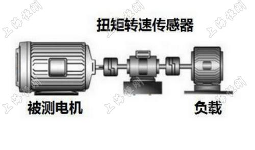 动态扭矩仪器图片
