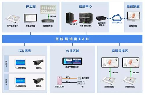 快鱼智慧医疗系统成功应用于福州市妇幼保健医