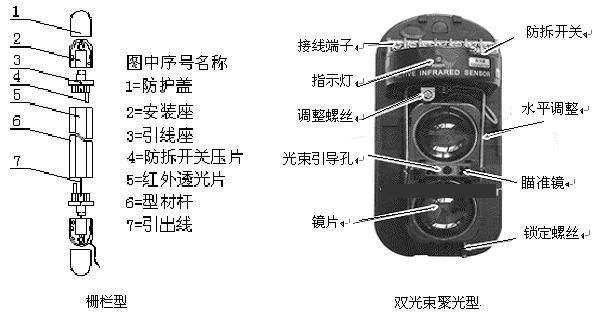 上海客欧安防-红外对射探测器-周界报警探测器产品
