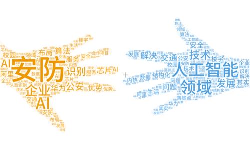 http://www.reviewcode.cn/yanfaguanli/67917.html