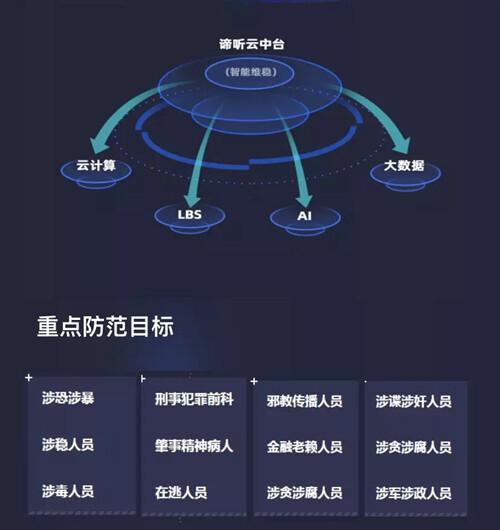 聚合科技:聚焦亚欧安博会 这一站 新疆