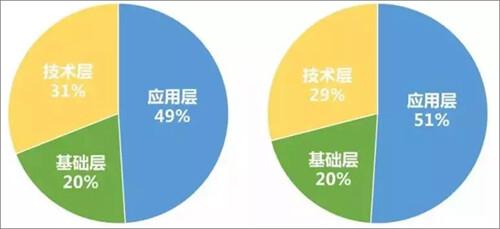 http://www.reviewcode.cn/bianchengyuyan/81542.html