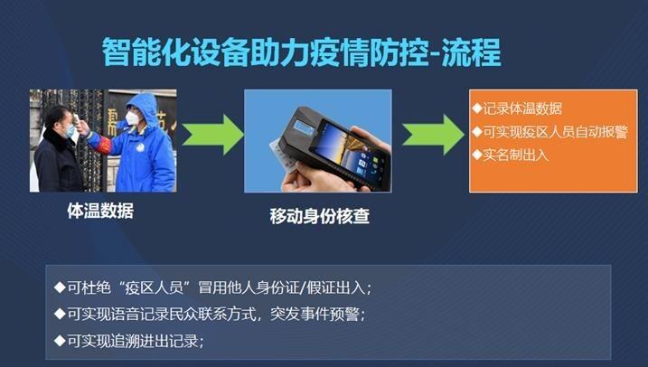 智能设备助力疫情防控 华视电子捐赠手持身份核